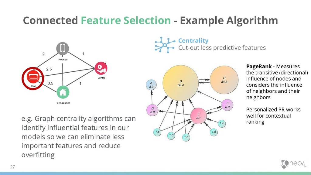 27 Connected Feature Selection - Example Algori...