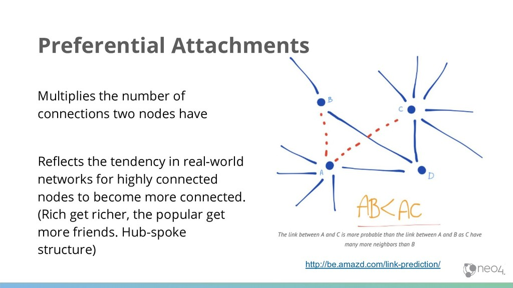 Preferential Attachments Multiplies the number ...