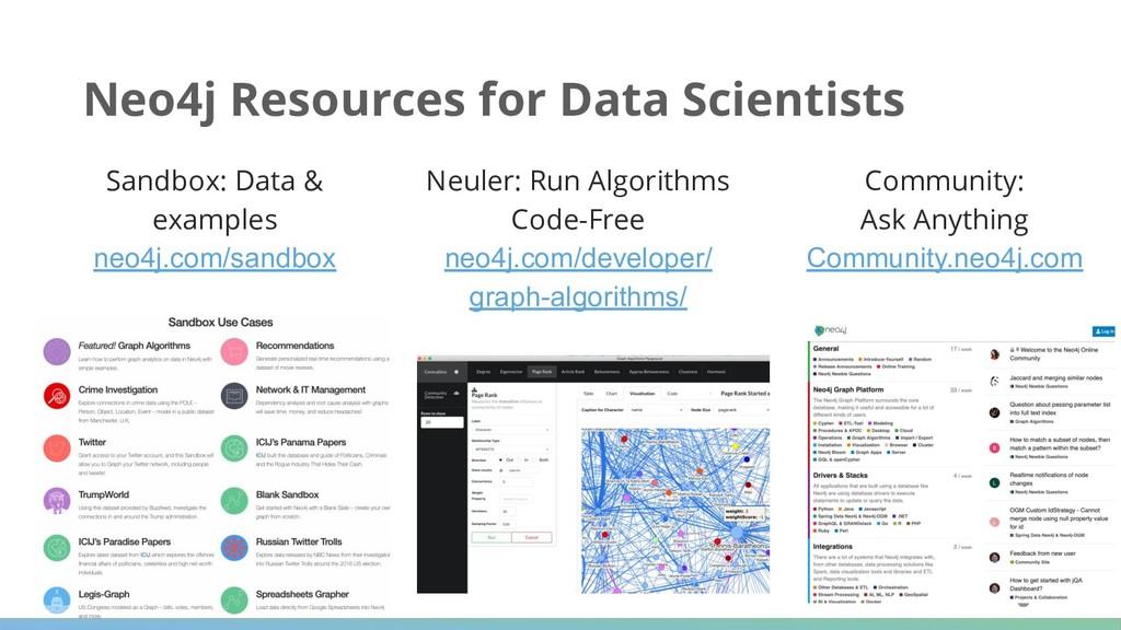 Sandbox: Data & examples neo4j.com/sandbox Neo4...