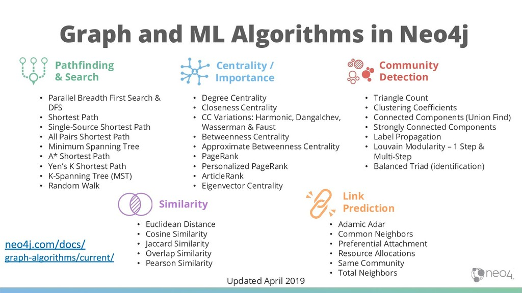 Graph and ML Algorithms in Neo4j • Parallel Bre...