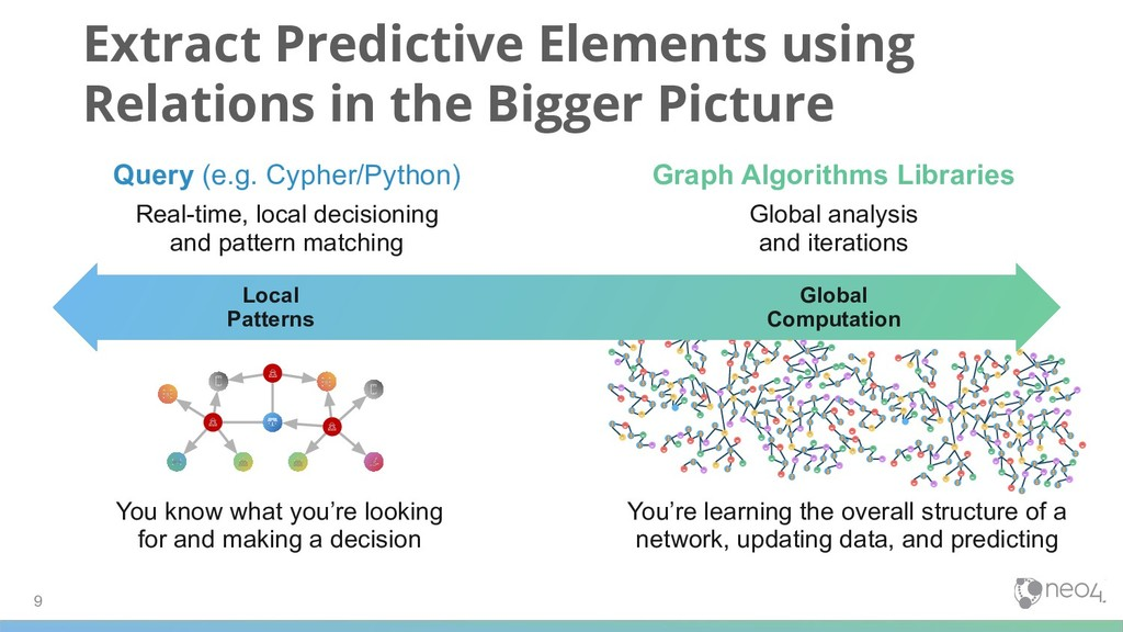 Extract Predictive Elements using Relations in ...