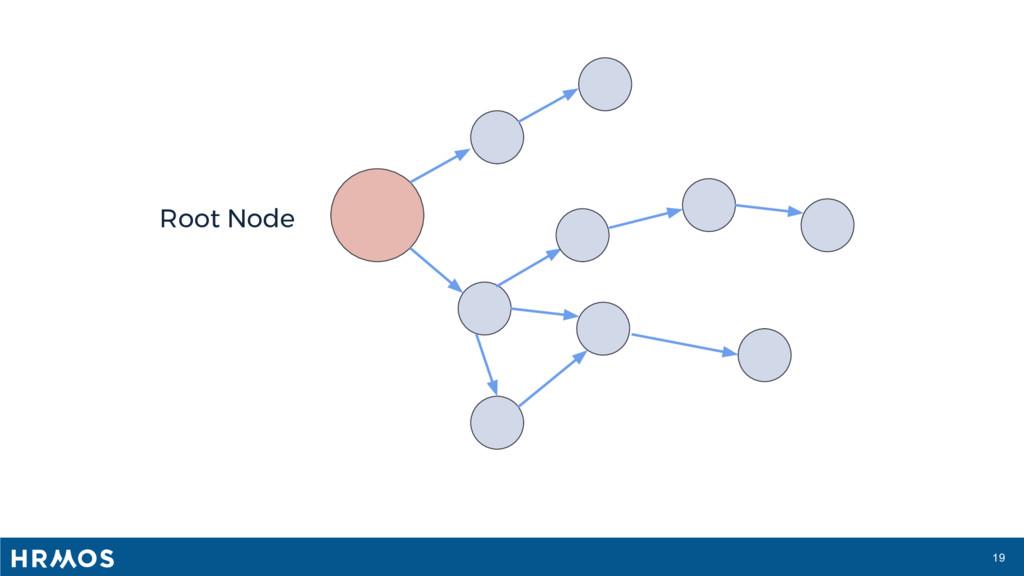 19 Root Node