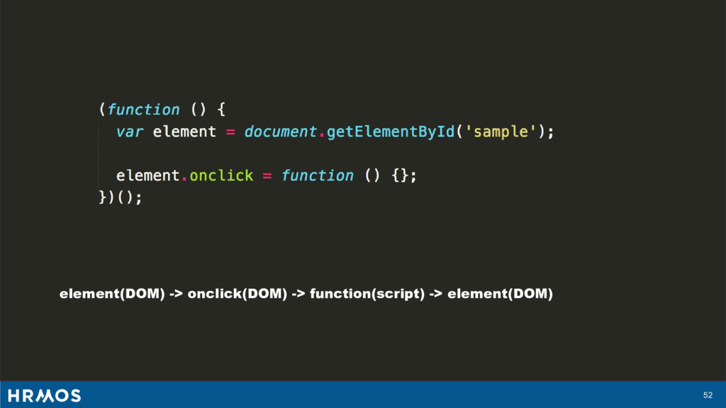 52 element(DOM) -> onclick(DOM) -> function(scr...