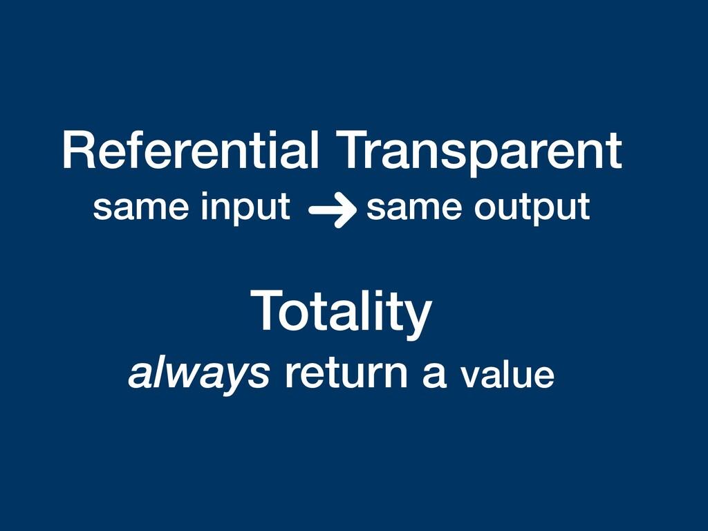 Referential Transparent same input same output...
