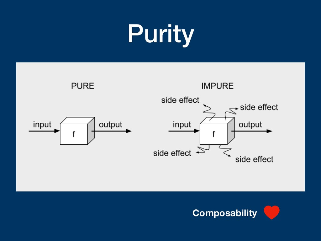 Purity Composability