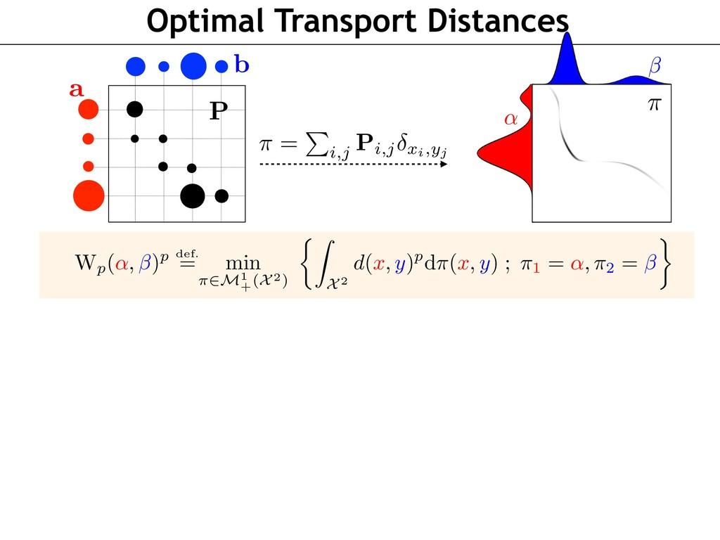 Optimal Transport Distances b <latexit sha1_bas...