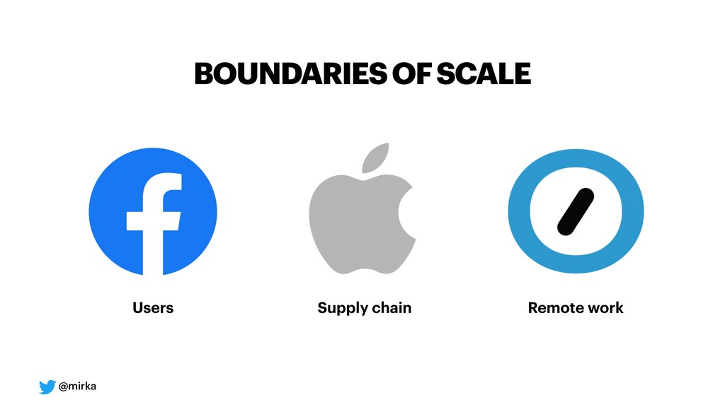 @mirka BOUNDARIES OF SCALE Users Supply chain R...