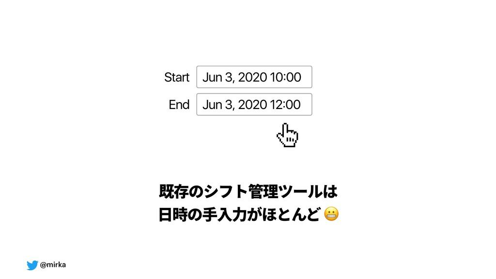 @mirka Start Jun 3, 2020 10:00 End Jun 3, 2020 ...