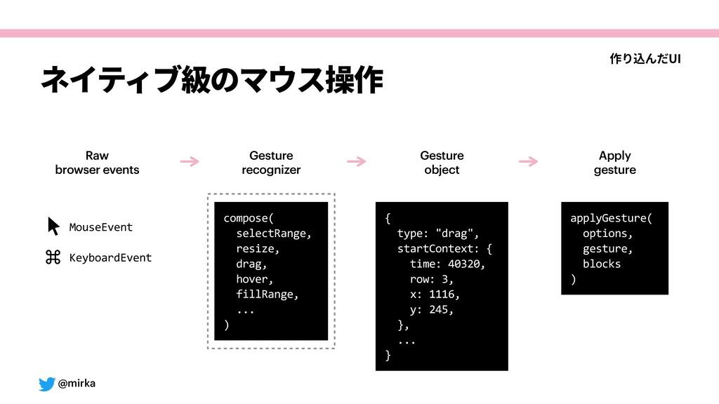 @mirka ネイティブ級のマウス操作 作り込んだUI compose( selectRang...