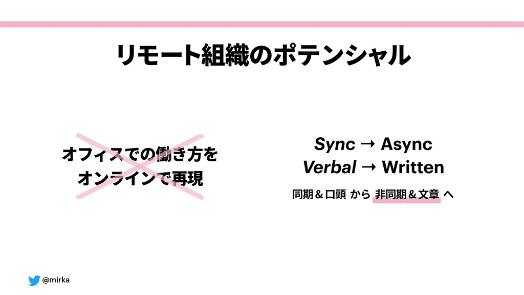 @mirka 同期&⼝頭 から ⾮同期&⽂章 へ Sync → Async Verbal →...