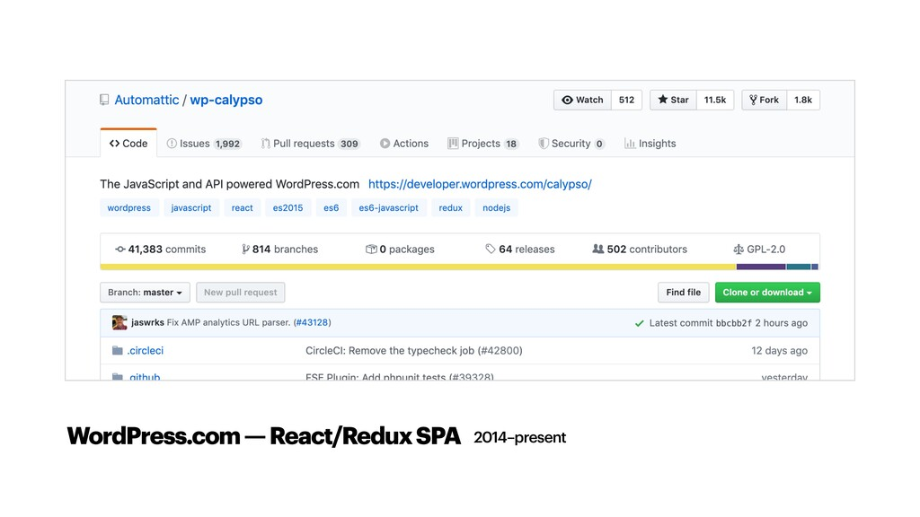 WordPress.com — React/Redux SPA 2014–present