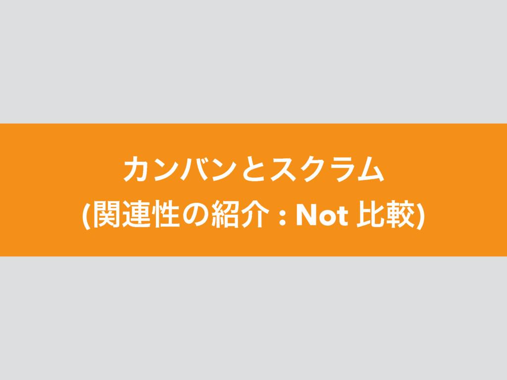 ΧϯόϯͱεΫϥϜ (ؔ࿈ੑͷհ : Not ൺֱ)