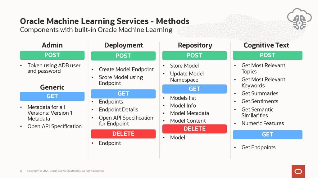 Components with built-in Oracle Machine Learnin...