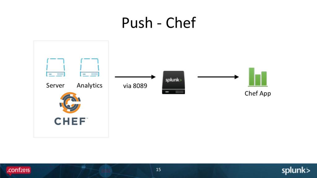 Push -‐ Chef  15 Server Analytics via...