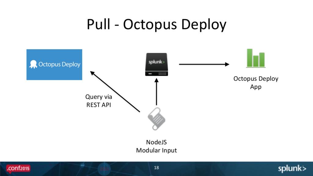 Pull -‐ Octopus Deploy 18 NodeJS  ...