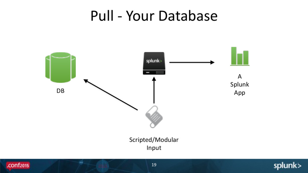 Pull -‐ Your Database 19 Scripted/Mod...