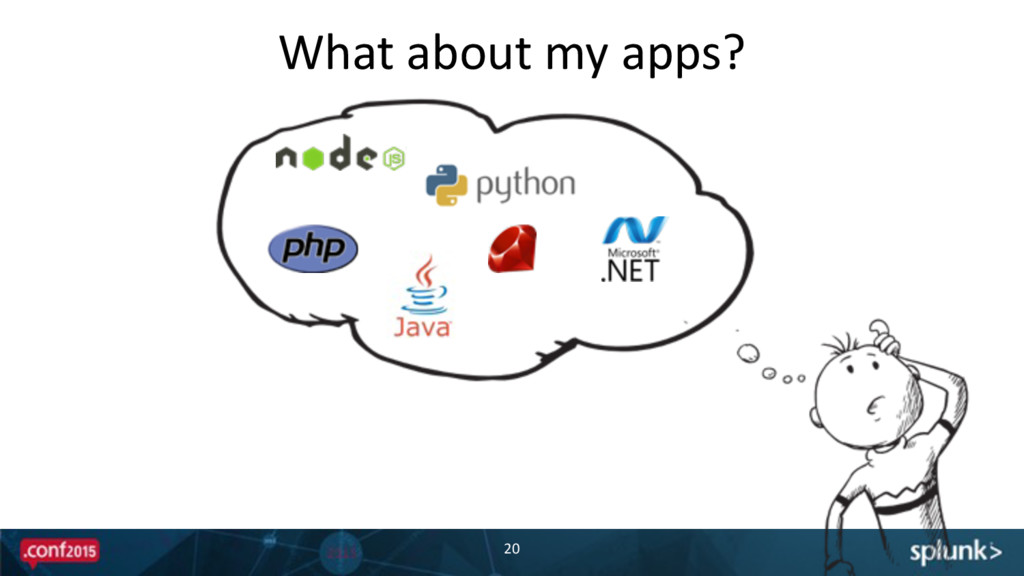 What about my apps? 20