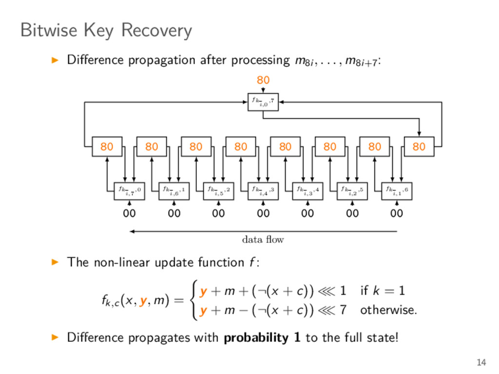 Bitwise Key Recovery Difference propagation afte...