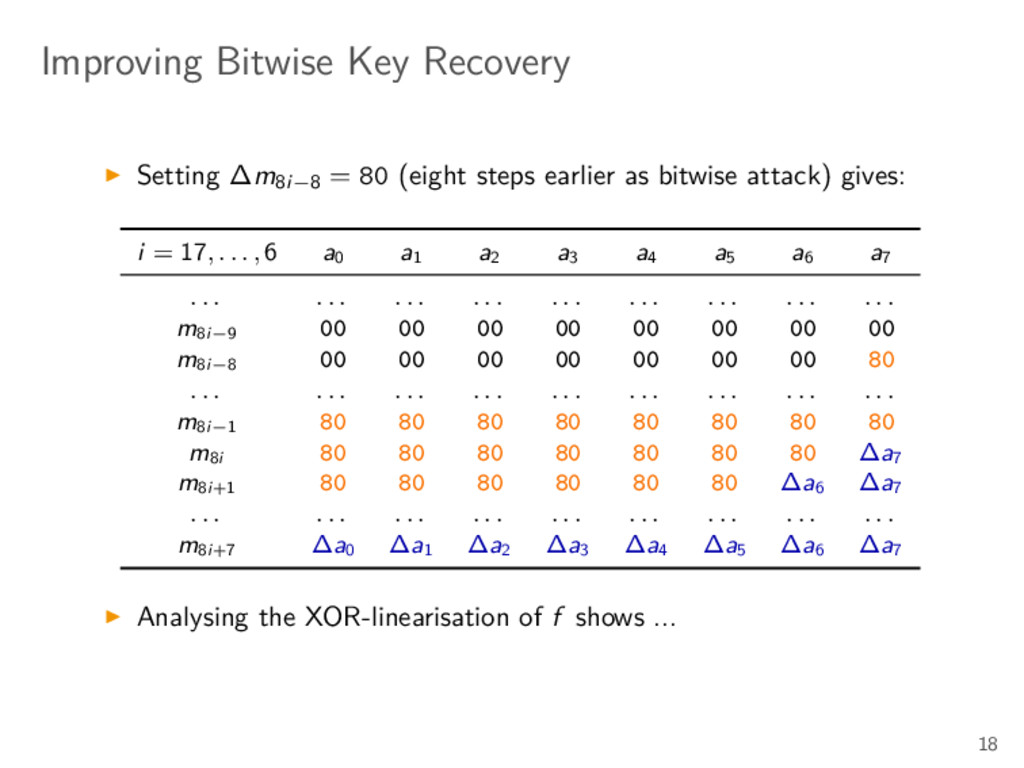 Improving Bitwise Key Recovery Setting ∆m8i−8 =...