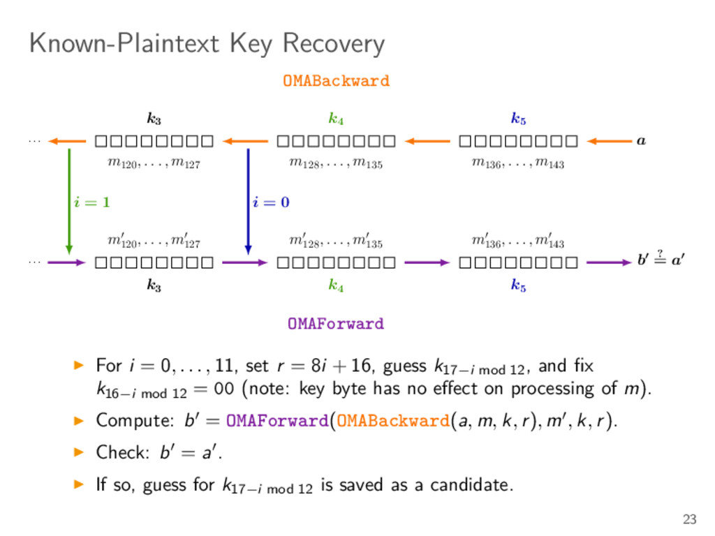 Known-Plaintext Key Recovery a b ? = a . . . . ...