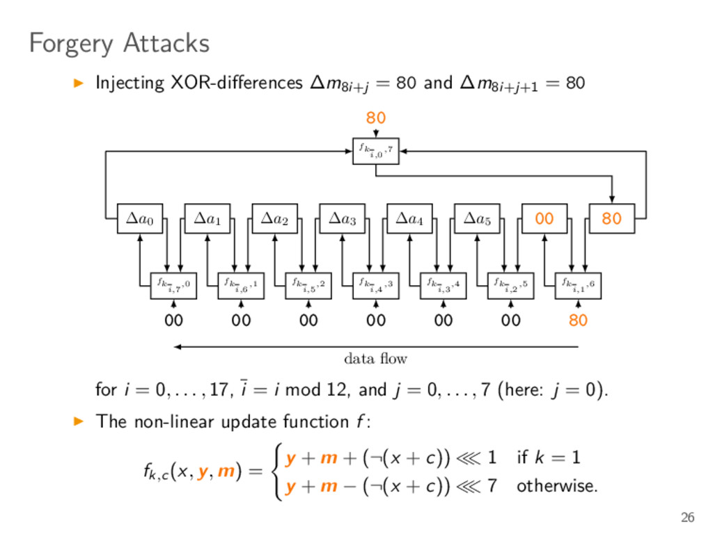 Forgery Attacks Injecting XOR-differences ∆m8i+j...