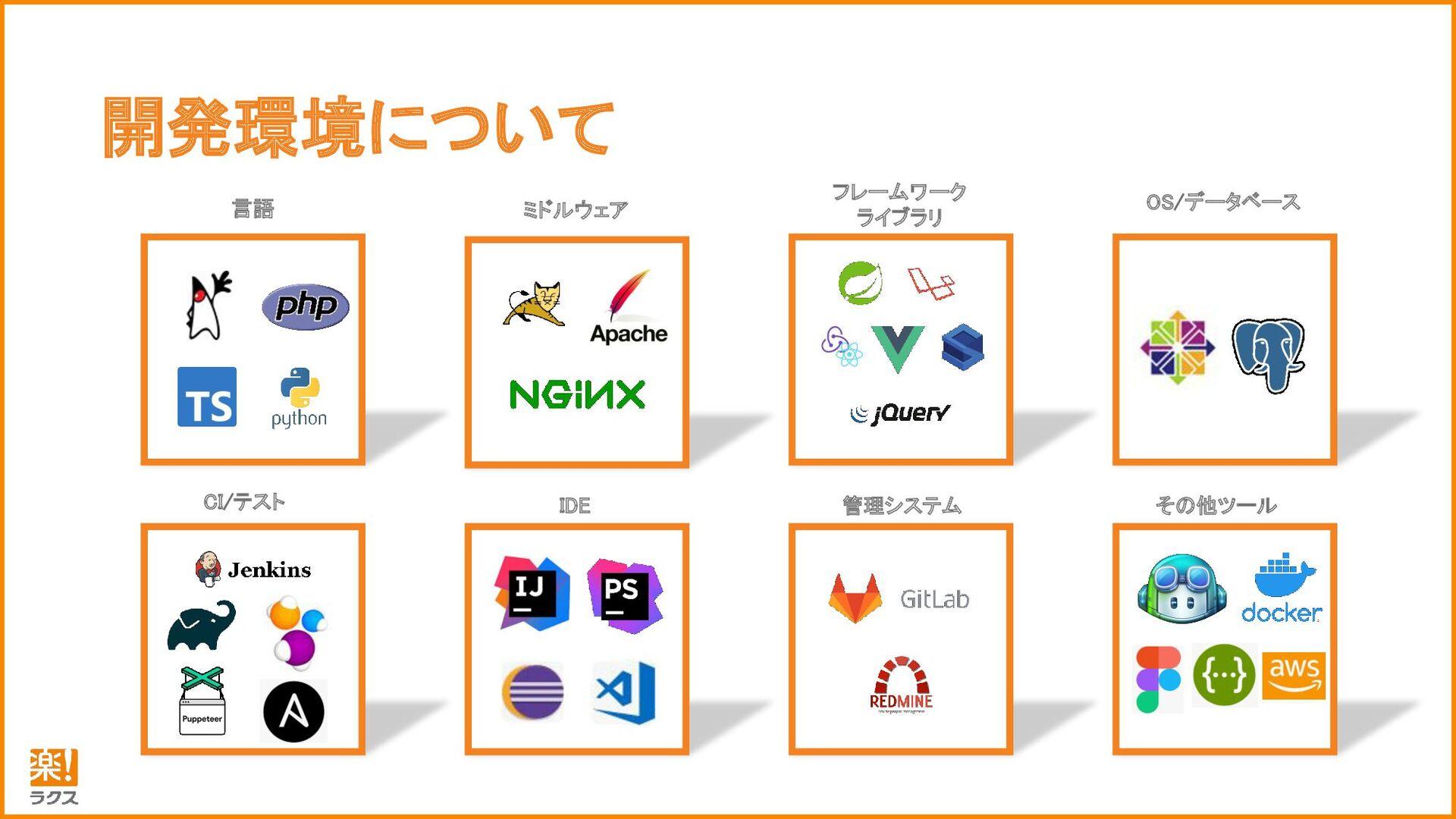 開発環境について 言語 ミドルウェア フレームワーク ライブラリ OS/データベース IDE ...