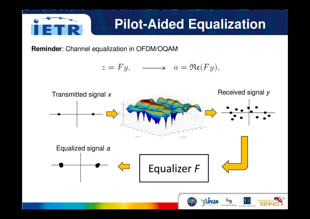 Pilot-Aided Equalization Reminder: Channel equa...
