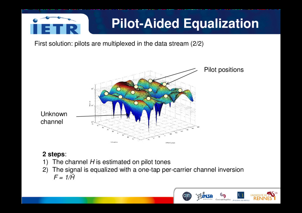 Pilot-Aided Equalization Pilot positions First ...