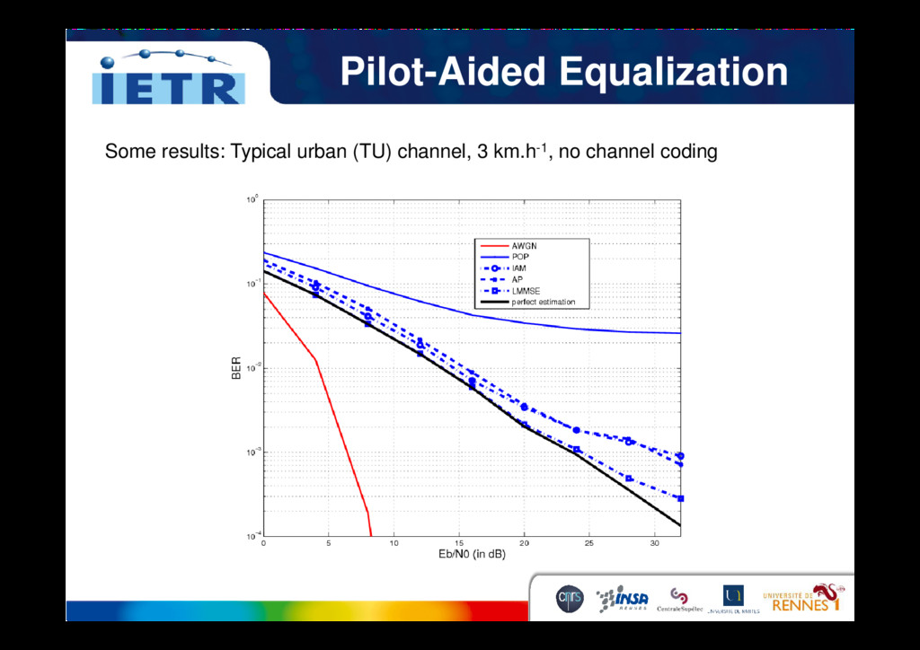 Pilot-Aided Equalization Some results: Typical ...