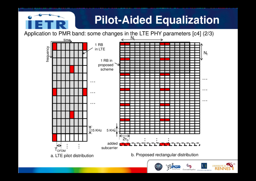 Pilot-Aided Equalization time frequency Nt Nf …...