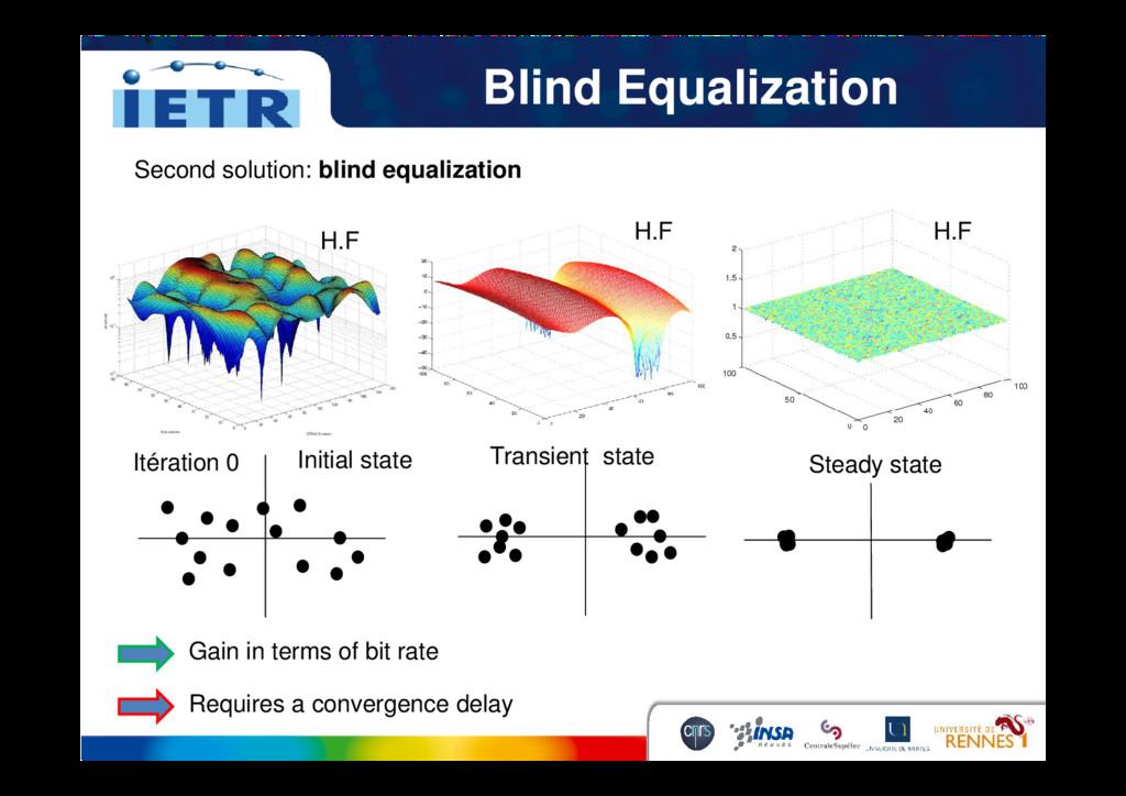 Blind Equalization Second solution: blind equal...
