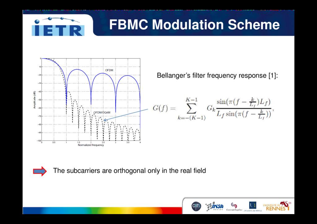 FBMC Modulation Scheme Bellanger's filter frequ...