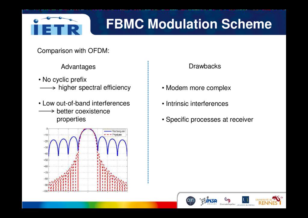 FBMC Modulation Scheme Comparison with OFDM: Ad...
