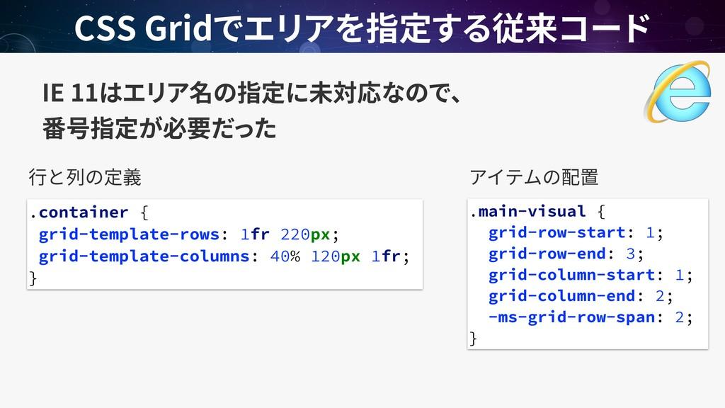 IE 11  CSS Grid .main-visual { grid-row-start:...