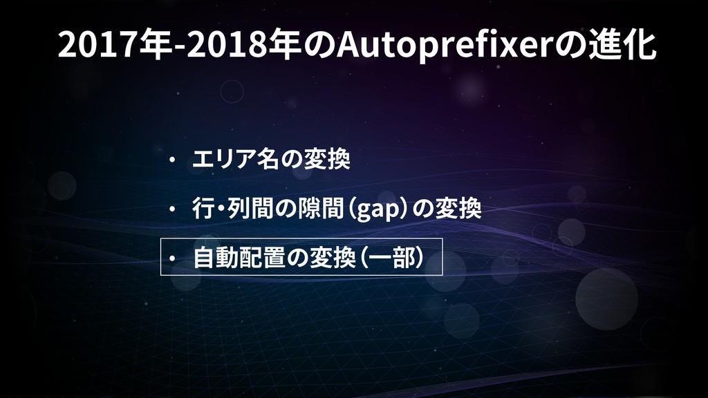 gap 2017 -2018 Autopre xer