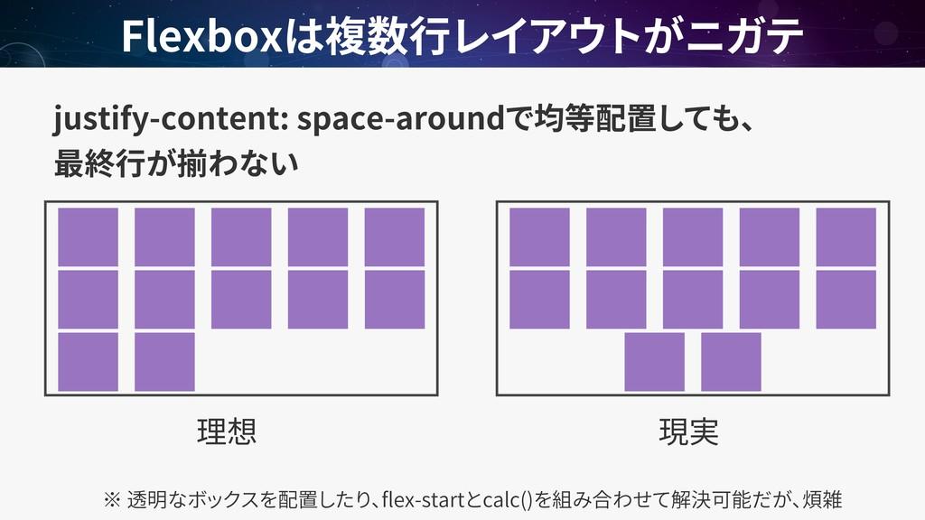 justify-content: space-around  Flexbox ex-star...