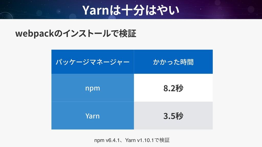 webpack Yarn npm 8.2 Yarn 3.5 npm v6.4.1ɺYarn v...