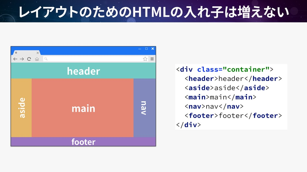HTML <table> <tr> <td> <h2>今⽇のうに</h2> <img src=...