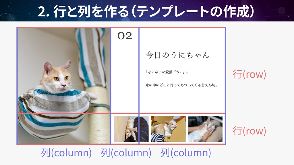 2. (row) (column) (row) (column) (column)
