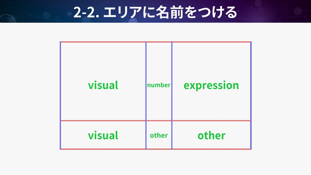 2-2. visual visual number expression other other