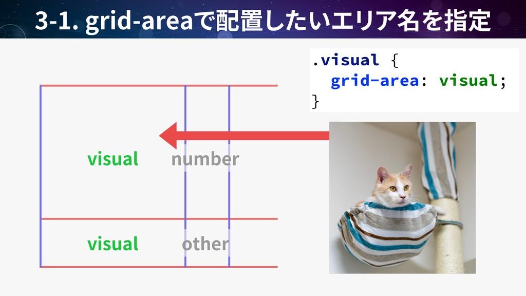 3-1. grid-area visual visual number other .visu...