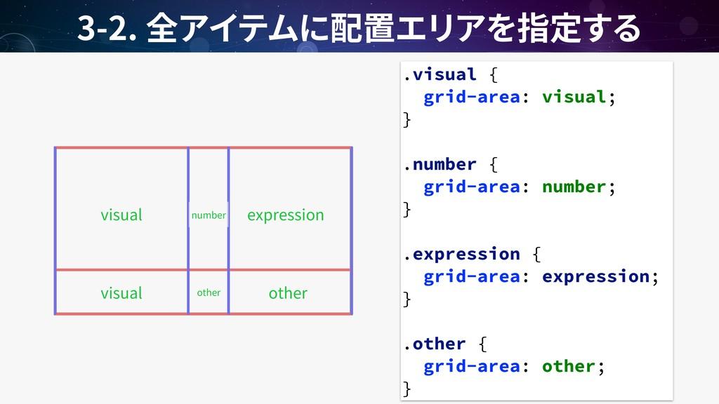 3-2. .visual { grid-area: visual; } .number { g...