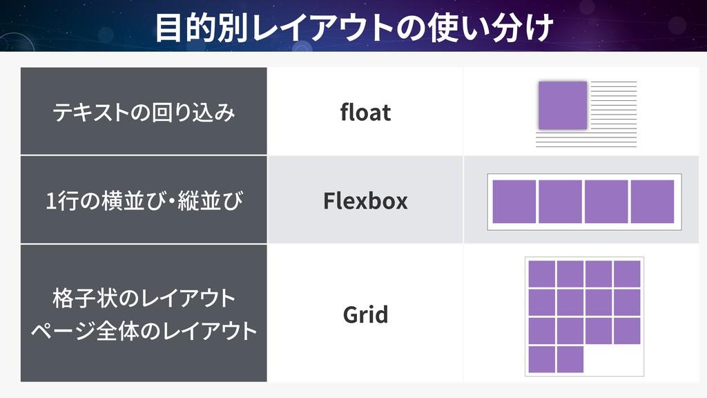 oat 1 Flexbox Grid