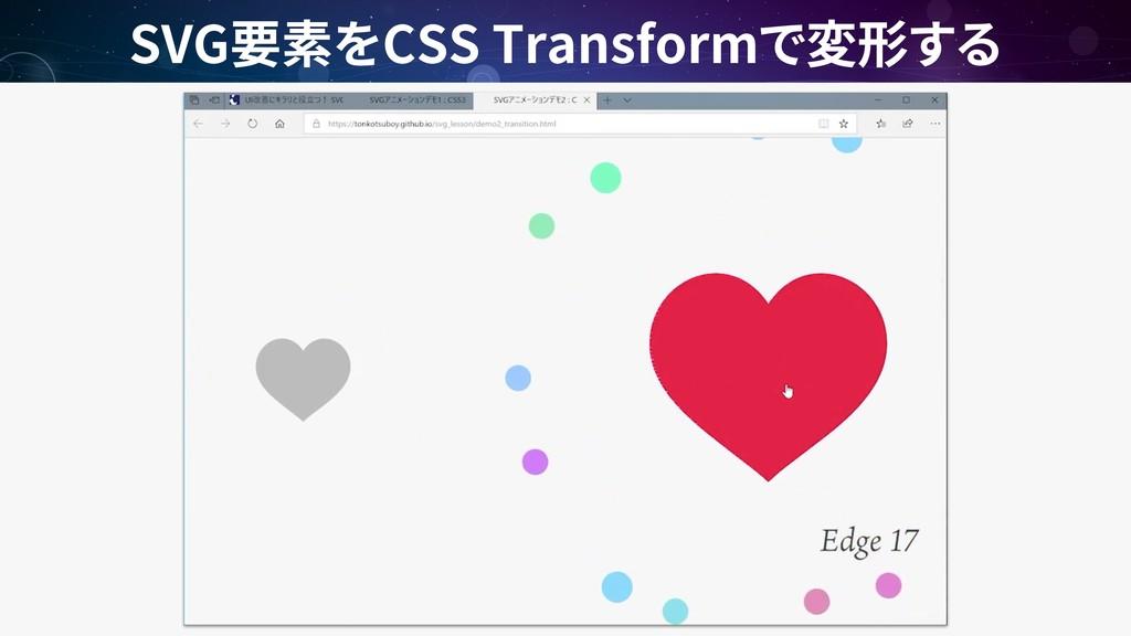 SVG CSS Transform