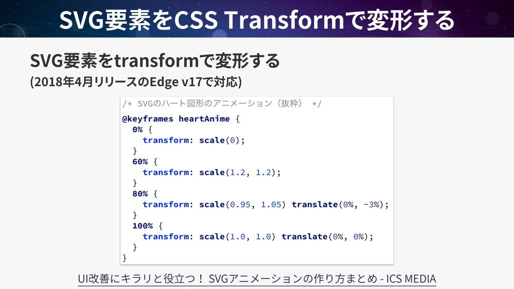 SVG transform  (2018 4 Edge v17 ) SVG CSS Tran...
