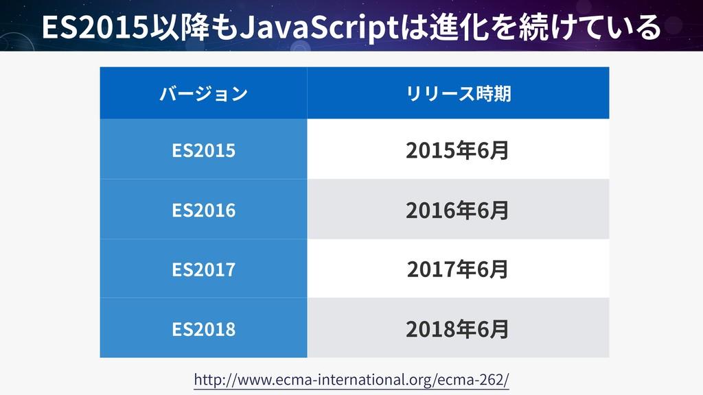 ES2015 JavaScript ES2015 2015 6 ES2016 2016 6 E...