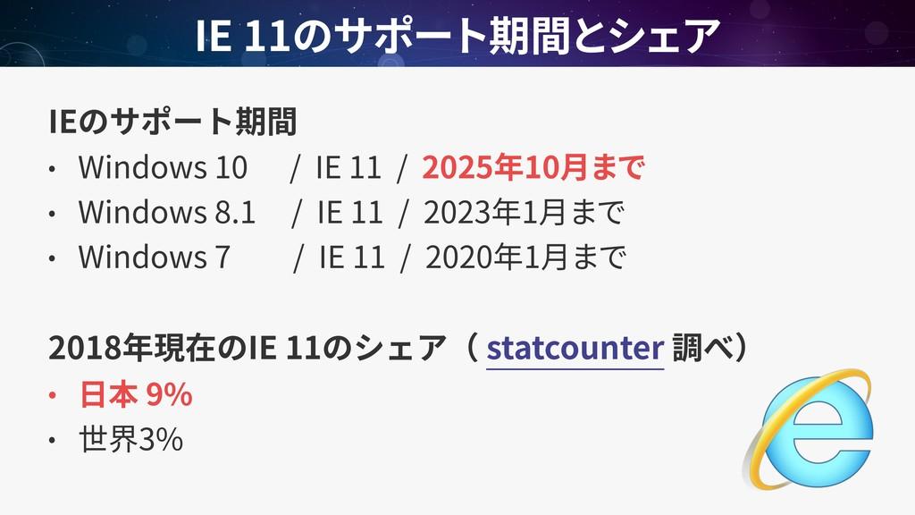 IE 11 IE Windows 10 / IE 11 / 2025 10 Windows 8...