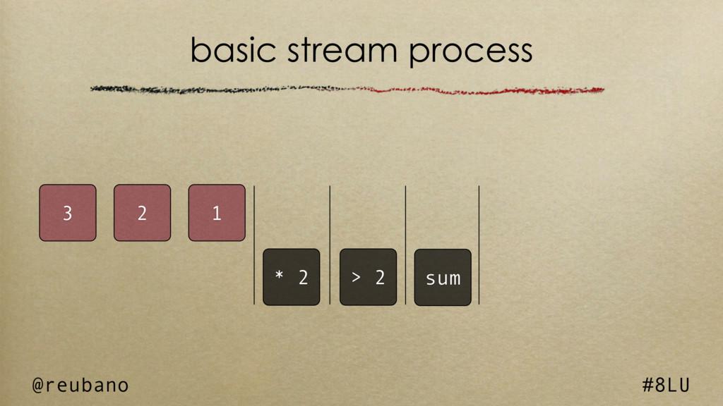 @reubano #8LU basic stream process 1 * 2 > 2 su...