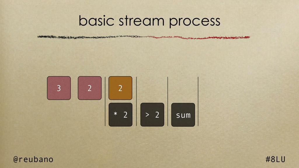 @reubano #8LU 2 basic stream process * 2 > 2 su...