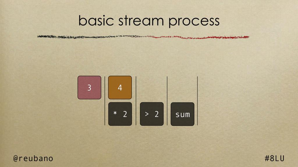 @reubano #8LU 4 basic stream process * 2 > 2 su...